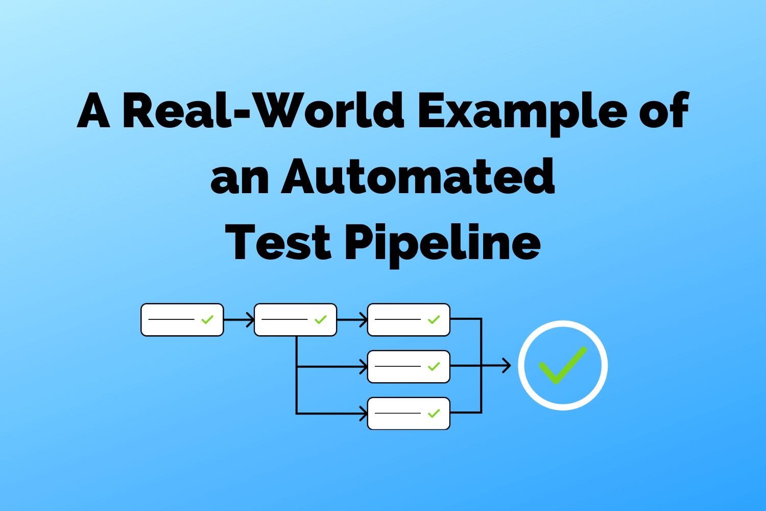 A Real-World Example of an Automated Test Pipeline
